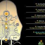 Huế Xưa – Lăng Minh Mạng (Hiếu Lăng)